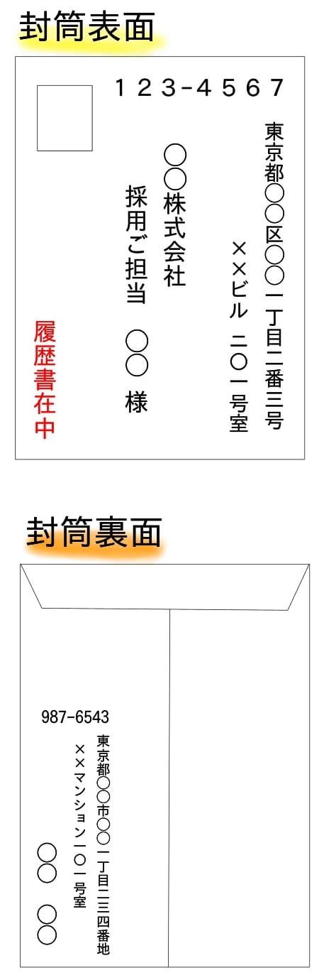 履歴書を郵送する際の封筒(表面・裏面)の書き方見本
