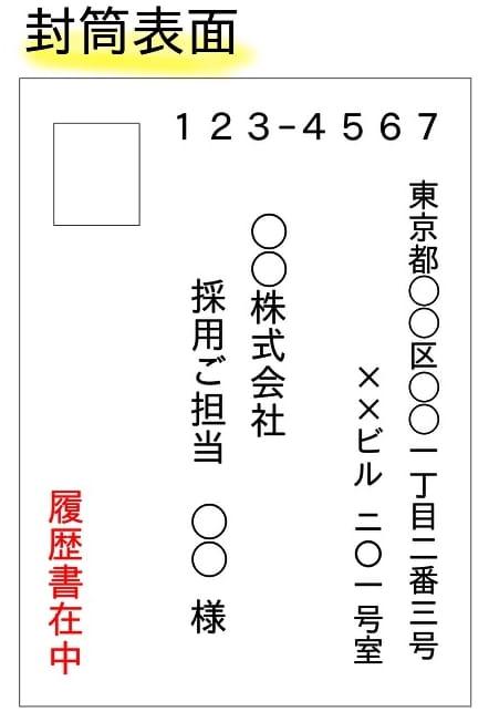 履歴書を郵送する際の封筒(表面)の書き方見本