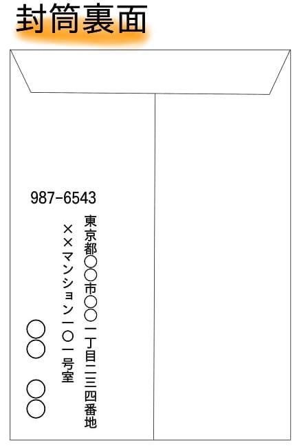 履歴書を郵送する際の封筒(裏面)の書き方見本