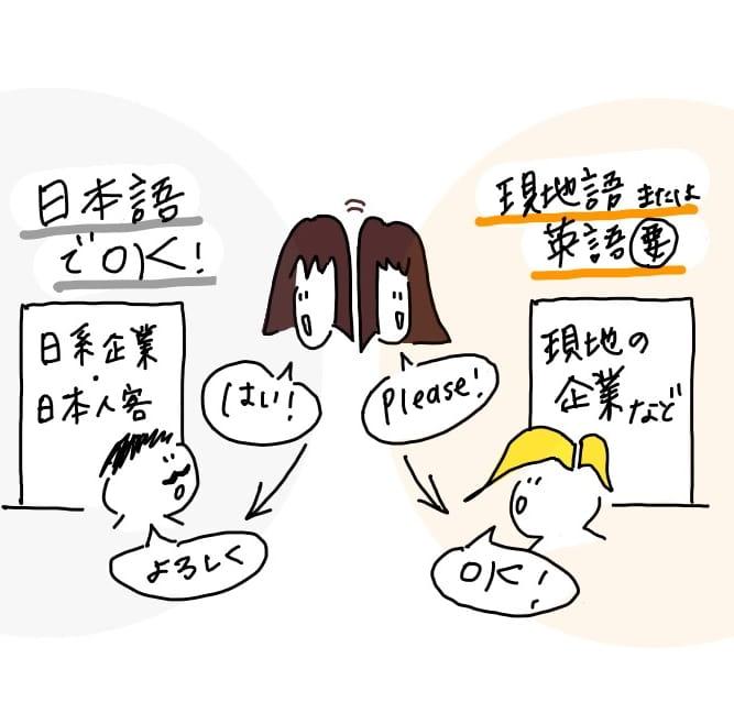 クライアントが日本人でも語学力が必要な仕事