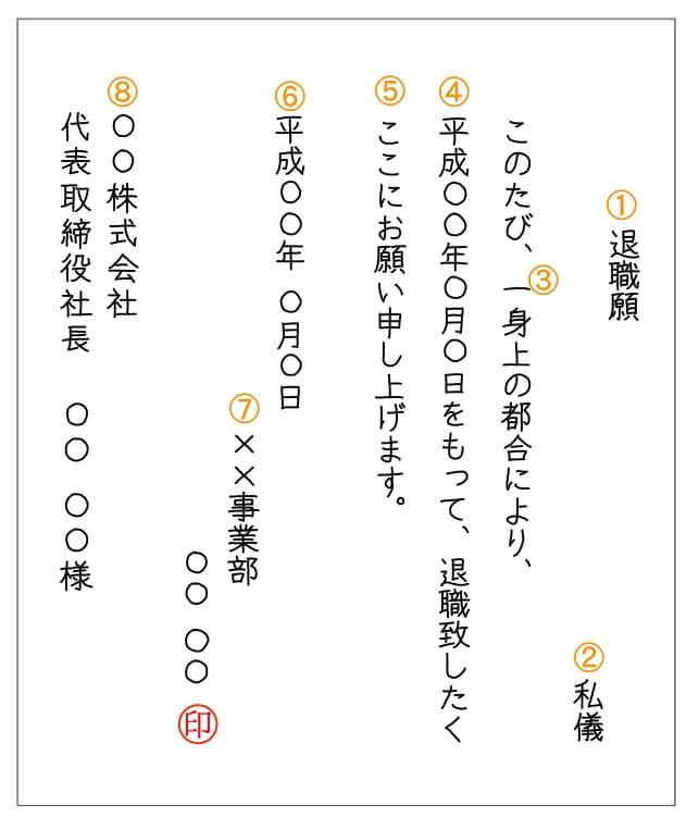 【退職願】書き方テンプレート