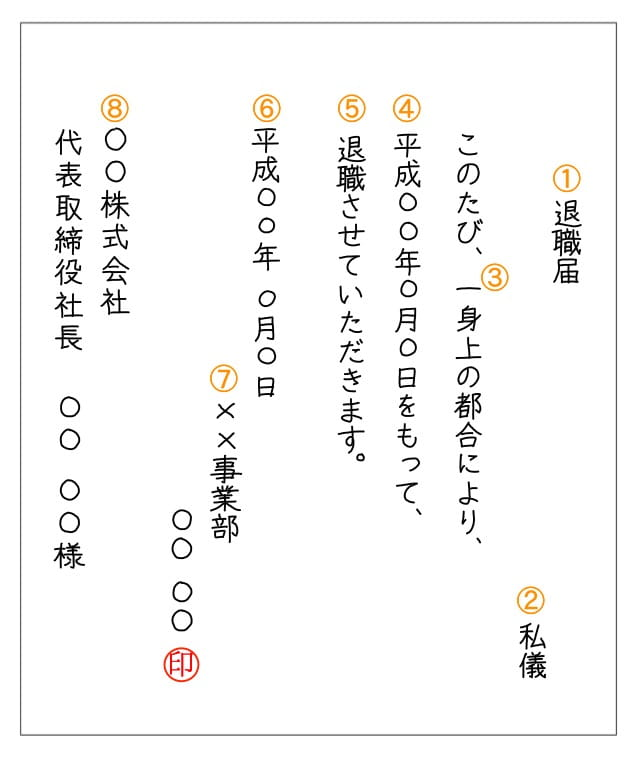 【退職届】書き方テンプレート
